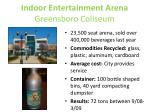 indoor entertainment arena greensboro coliseum