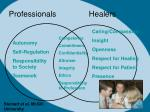professionals healers