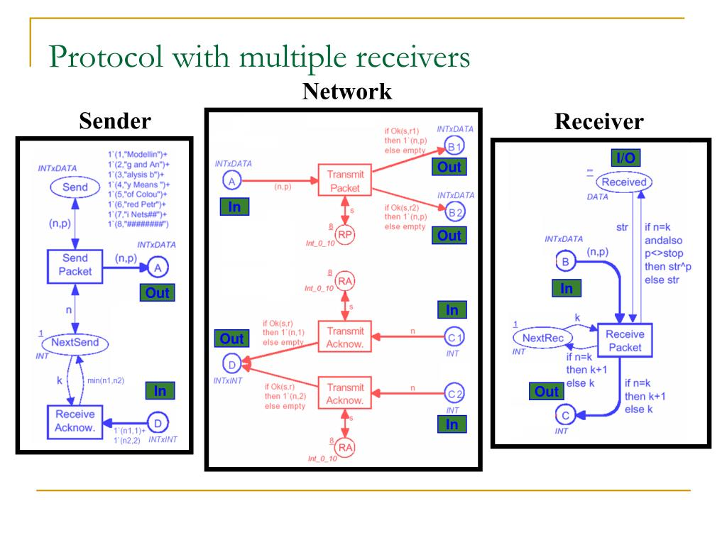 Protocol with multiple receivers