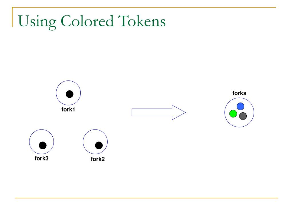 Using Colored Tokens
