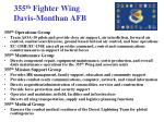 355 th fighter wing davis monthan afb