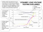 dynamic load voltage testing explained1