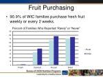 fruit purchasing