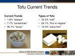 tofu current trends