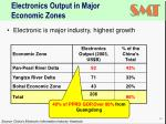 electronics output in major economic zones