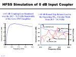 hfss simulation of 0 db input coupler