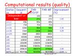 computational results quality