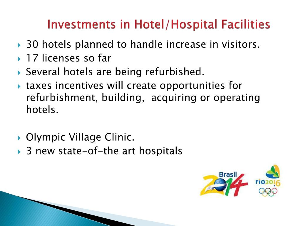 Investments in Hotel/Hospital Facilities