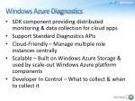 windows azure diagnostics