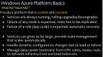 windows azure platform basics what the value add