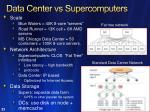 data center vs supercomputers
