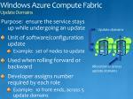 windows azure compute fabric update domains