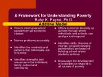 a framework for understanding poverty ruby k payne ph d additive model