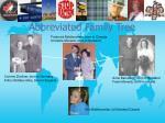 abbreviated family tree
