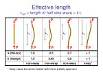 effective length l eff length of half sine wave k l