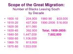 scope of the great migration number of blacks leaving south by decade