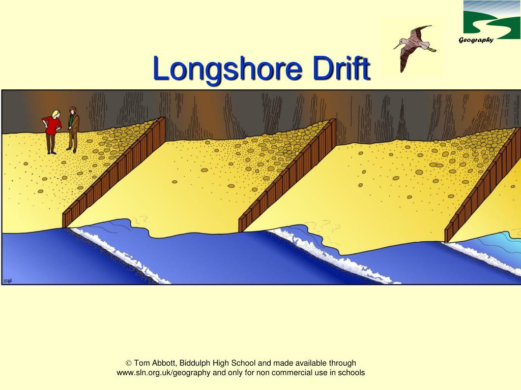 longshore drift l.