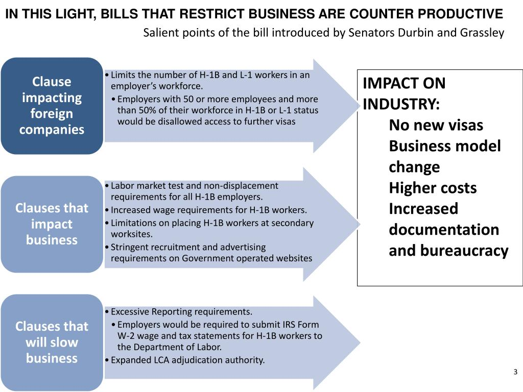 IN THIS LIGHT, BILLS THAT RESTRICT BUSINESS ARE COUNTER PRODUCTIVE
