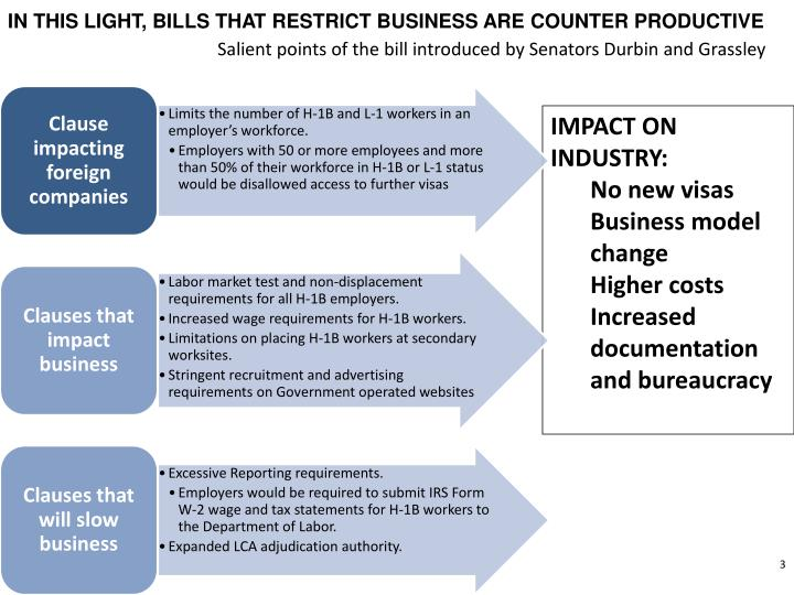 In this light bills that restrict business are counter productive