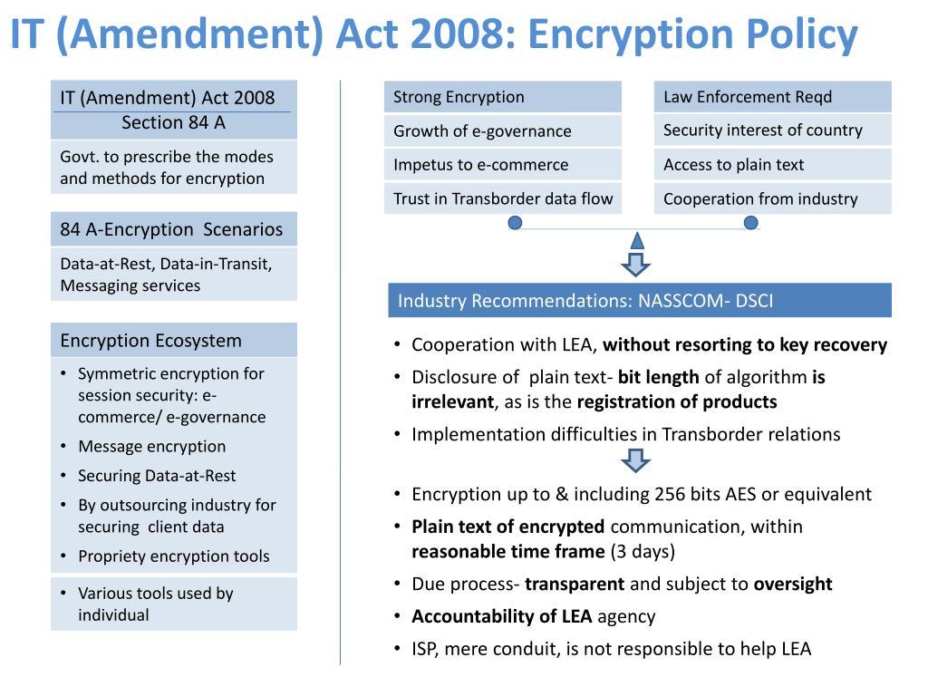 IT (Amendment) Act 2008: Encryption Policy