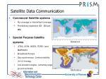 satellite data communication