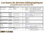 les bases de donn es bibliographiques principales bases internationales
