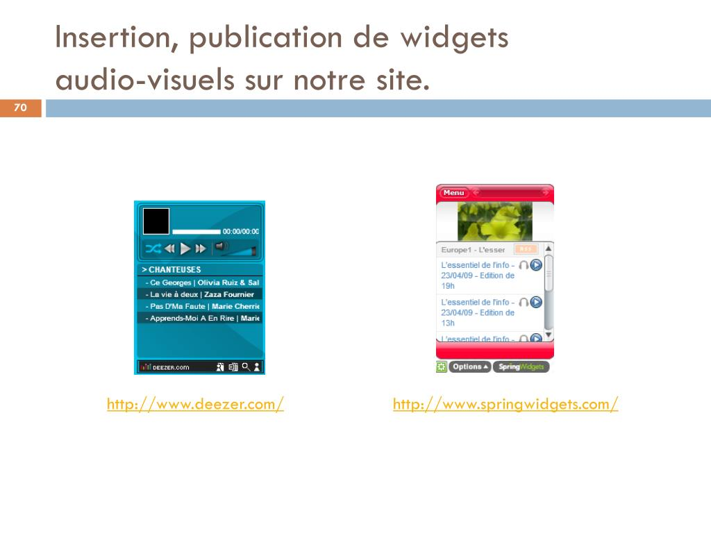 Insertion, publication de widgets
