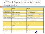 le web 2 0 pas de d finitions mais des exemples