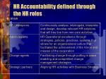 hr accountability defined through the hr roles