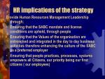 hr implications of the strategy