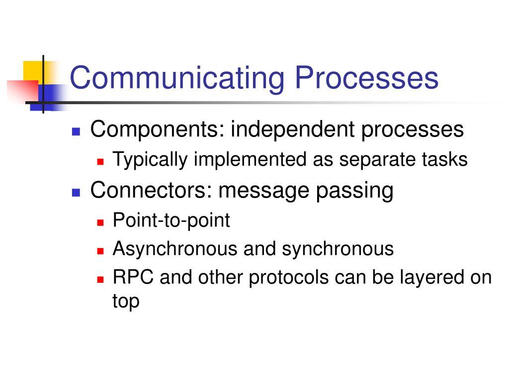 Communicating Processes