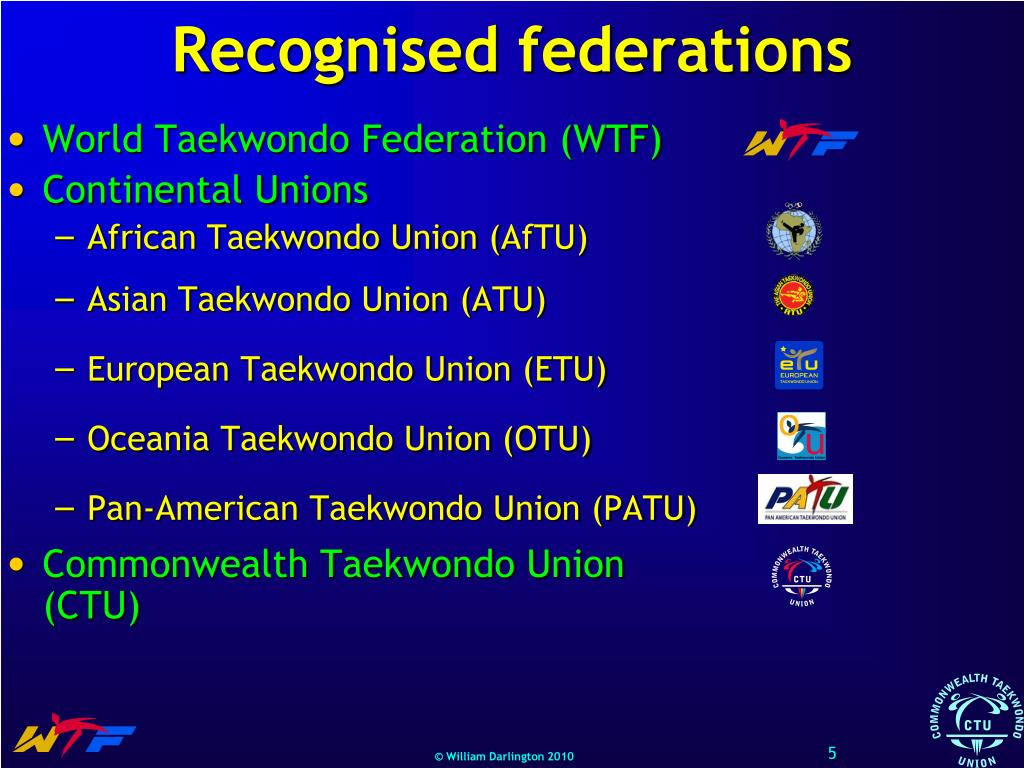 Recognised federations
