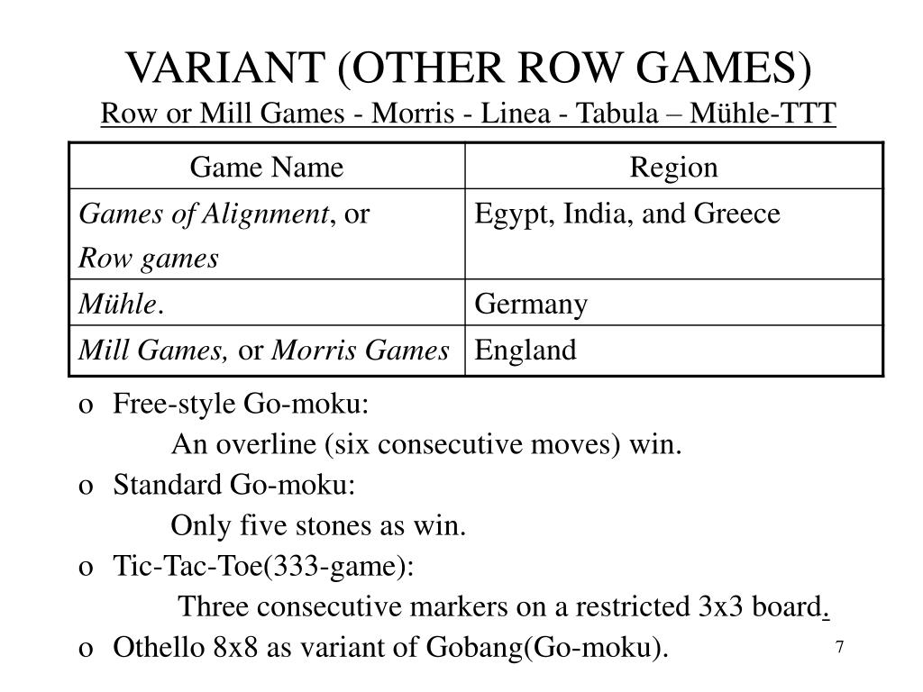 VARIANT (OTHER ROW GAMES)