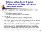 relative value basis curve trades another way to express investment views