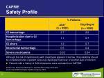caprie safety profile