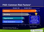 pad common risk factors