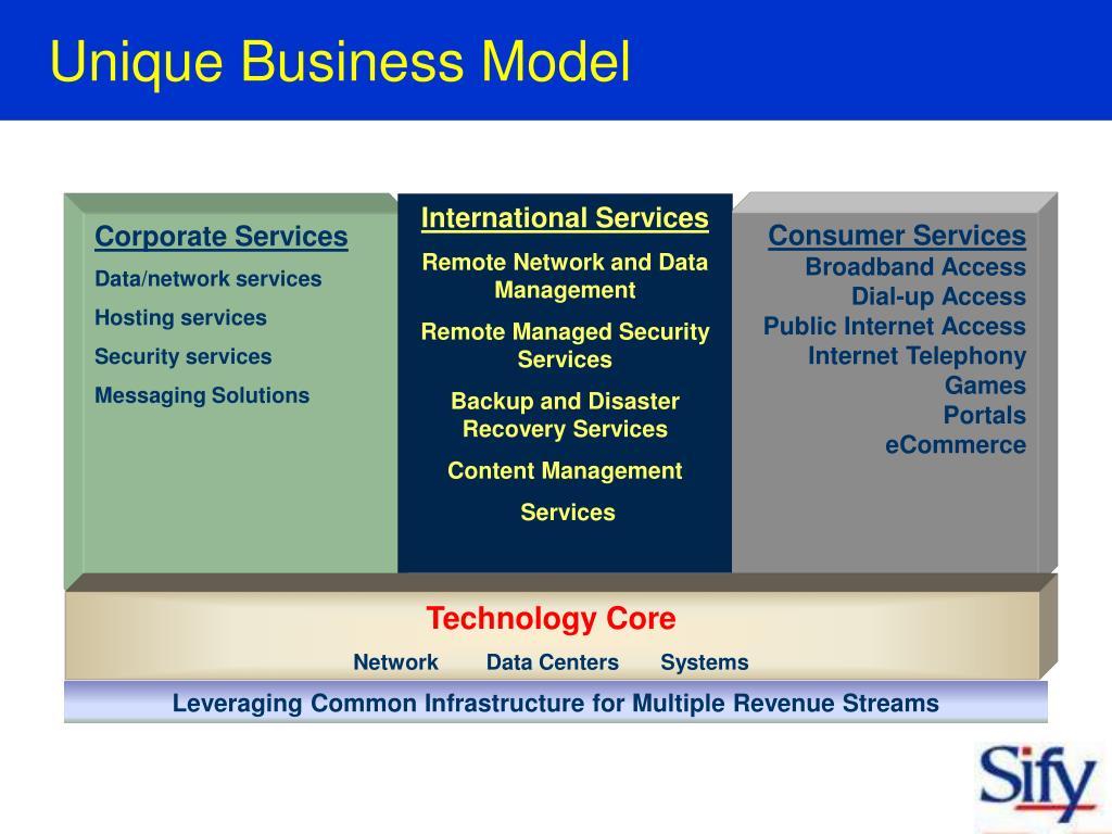 Unique Business Model