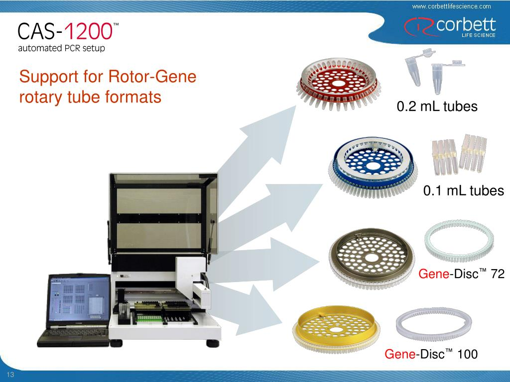 Support for Rotor-Gene rotary tube formats