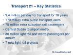 transport 21 key statistics