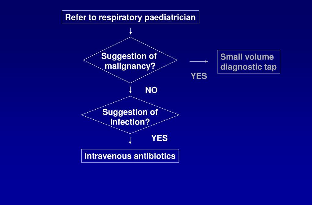 Refer to respiratory paediatrician