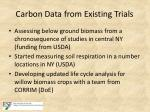 carbon data from existing trials