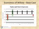 economics of willow base case