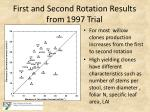 first and second rotation results from 1997 trial
