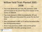 willow yield trials planted 2005 2008