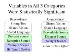 variables in all 3 categories were statistically significant