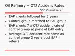 oil refinery otj accident rates sos consultants