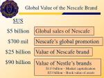 global value of the nescafe brand