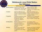 multidomestic versus global markets key differences
