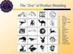 the zoo of product branding