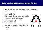 build a school wide culture around service